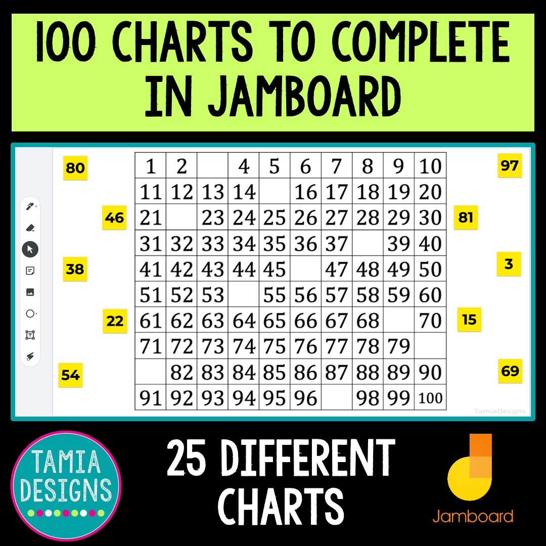 Multiple 100 charts with missing numbers to complete online in Jamboard's featured image