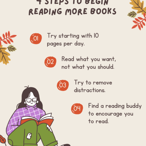 4 Steps to Begin Reading More Books Poster