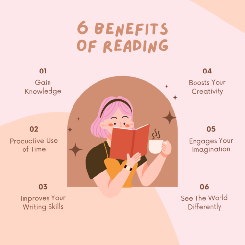 6 Benefits of Reading Poster