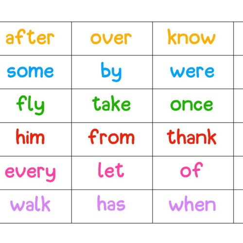 Roll and Read Dolche Sight Words First Grade