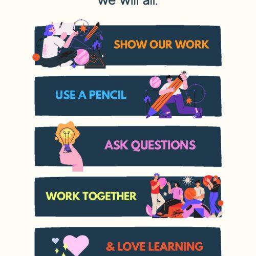 Math Inspirational Classroom Poster