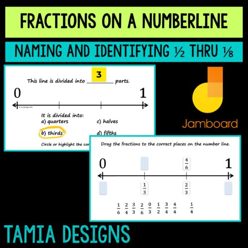 Fractions on a numberline - 1/2 through 1/8 Four Jamboard files