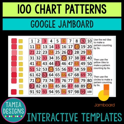Jamboard - 100 chart for counting patterns's featured image
