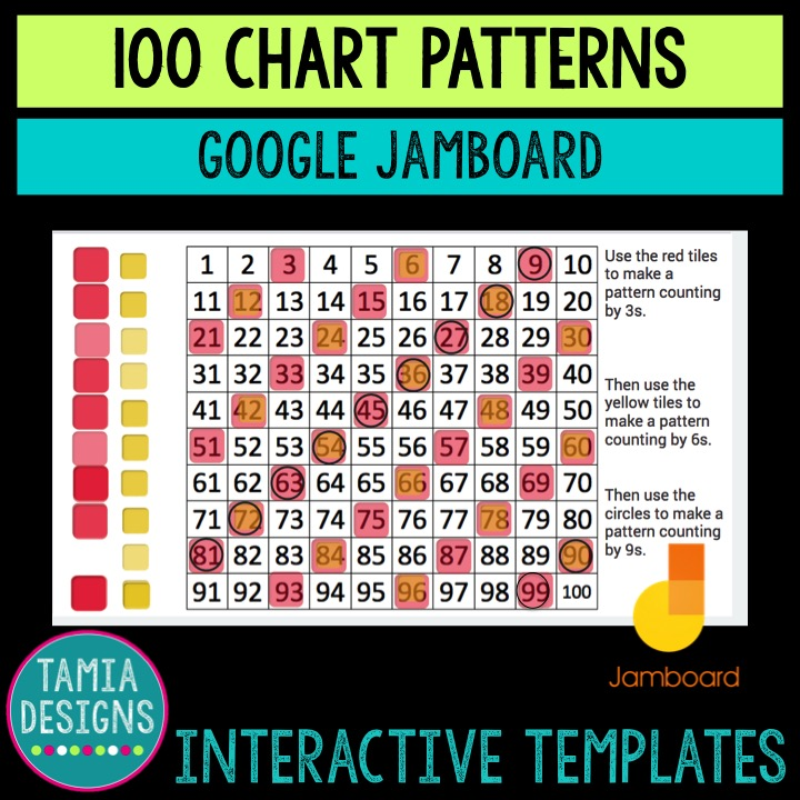 Jamboard - 100 chart for counting patterns