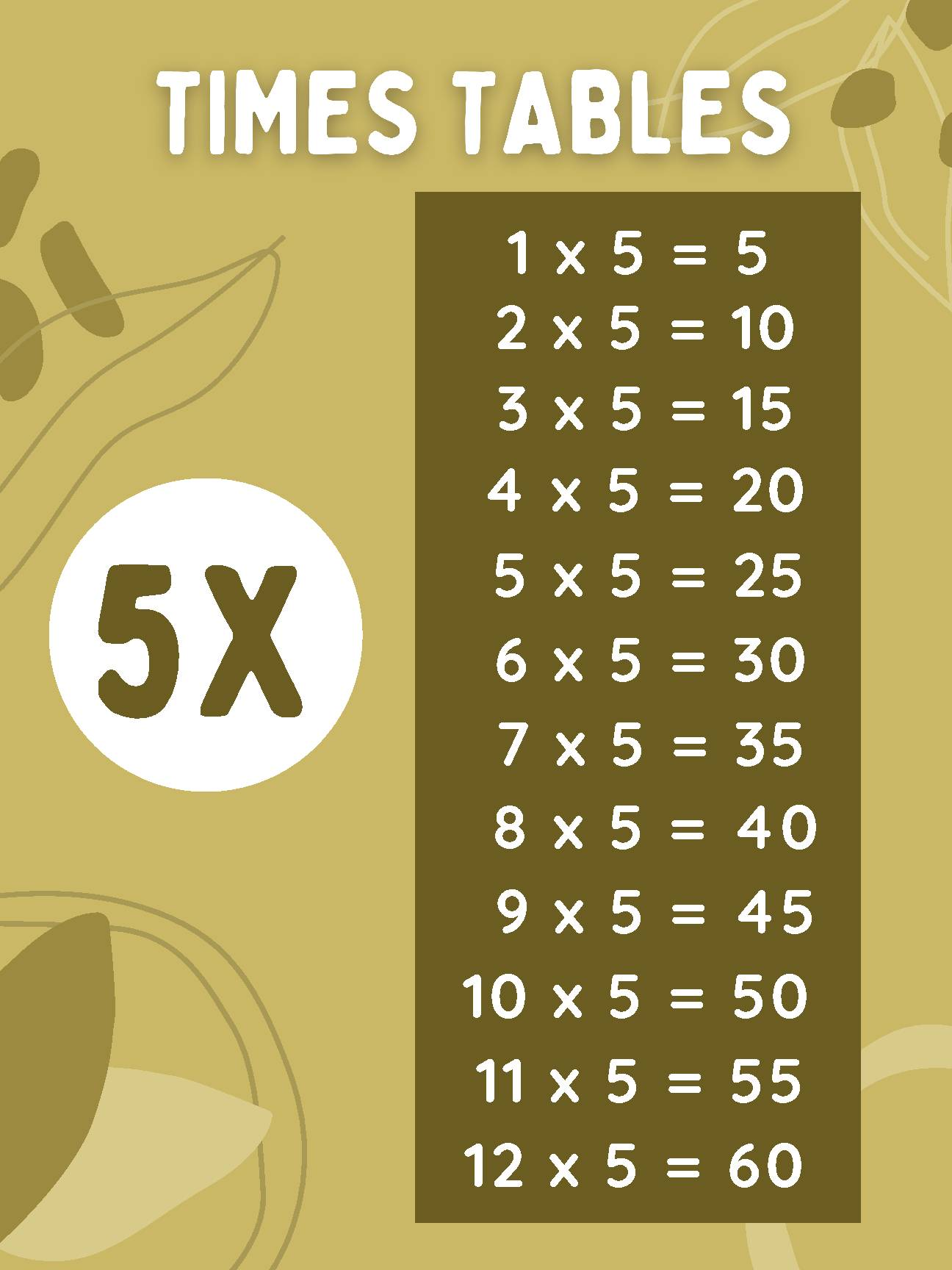 5x Times Table Poster for Math Class