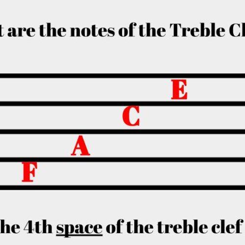 Intro to Treble Clef
