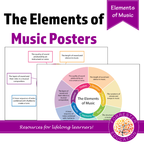 The Elements of Music - Posters
