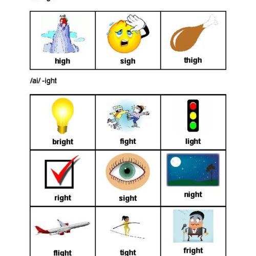 -igh/-ight; Silent k; -y letter with long ea; /sh/ sound medial
